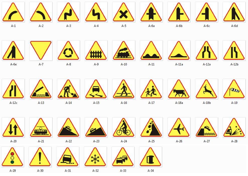 wszystkie znaki ostrzegawcze